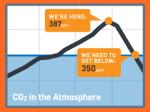 350-chart_0